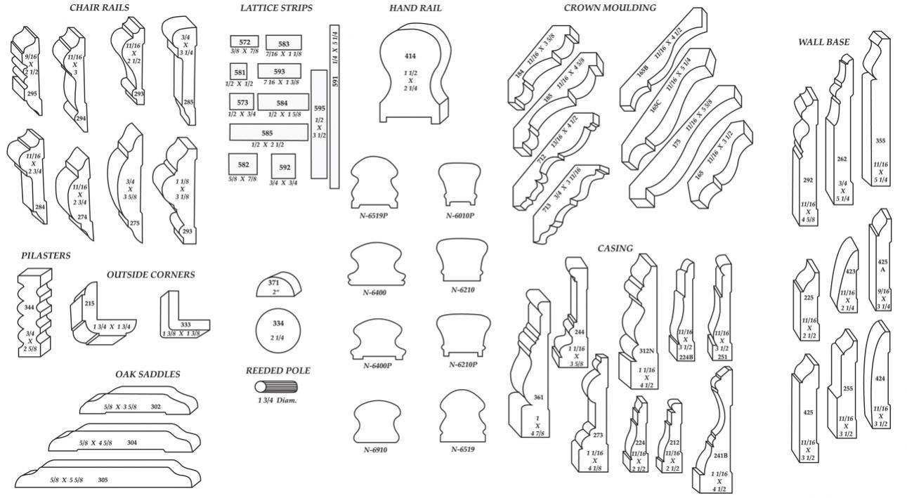 Need help on Crown Molding on Trey Ceiling-mouldingprofiles1292x710.jpg