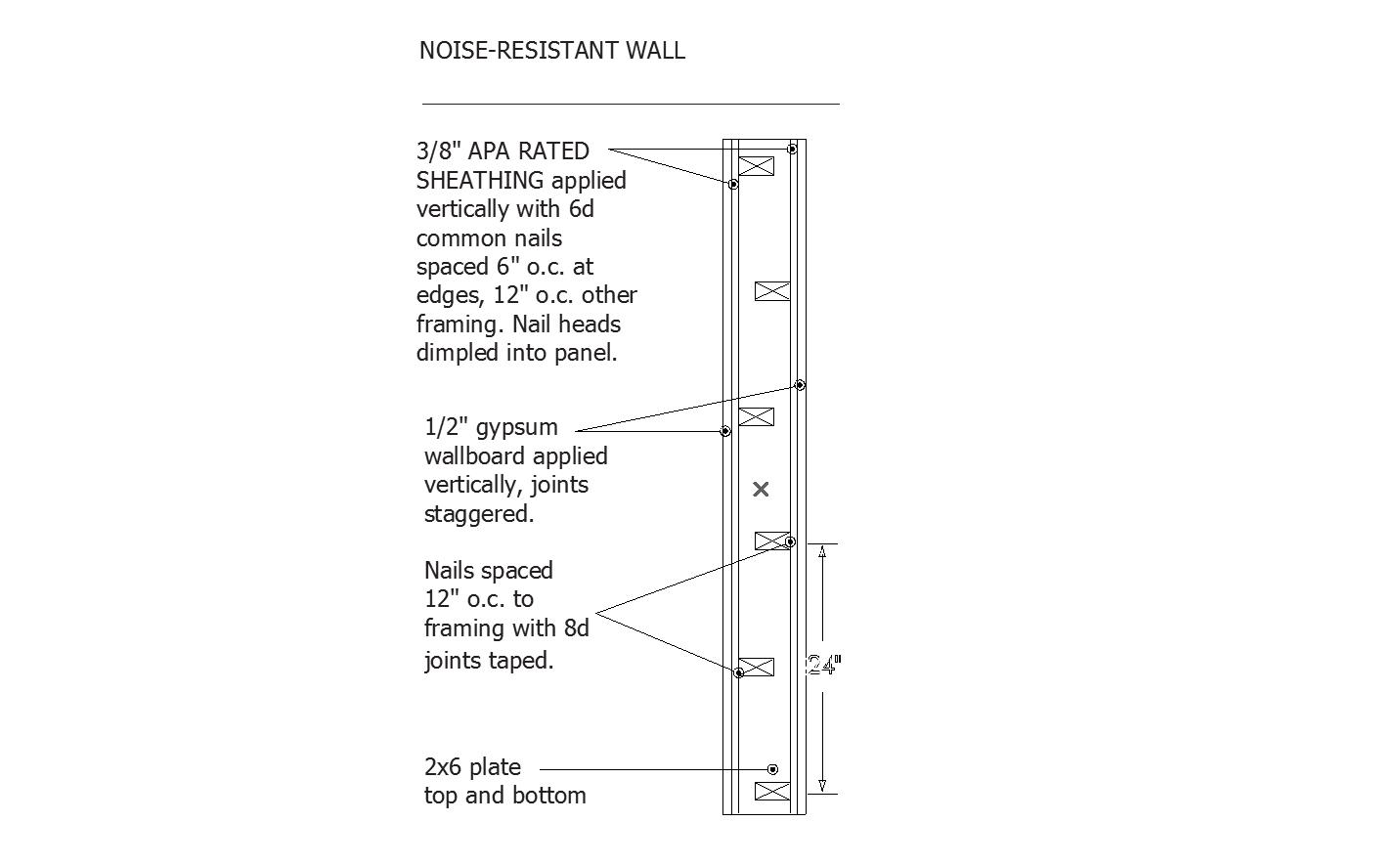 soundproofing common walls?-noise-resistant-wall.jpg