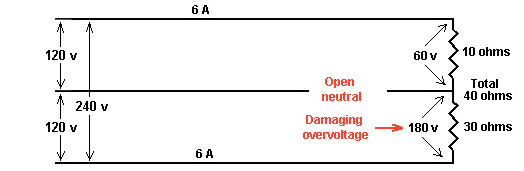 Electrical problem with Home-open-neutral-part-b.jpg