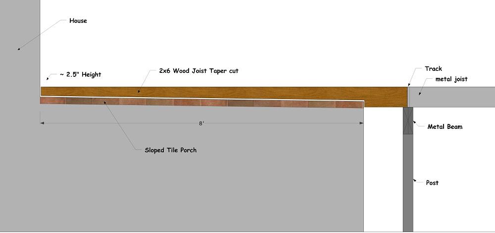 Steel Deck Framing!-over-porch.jpg