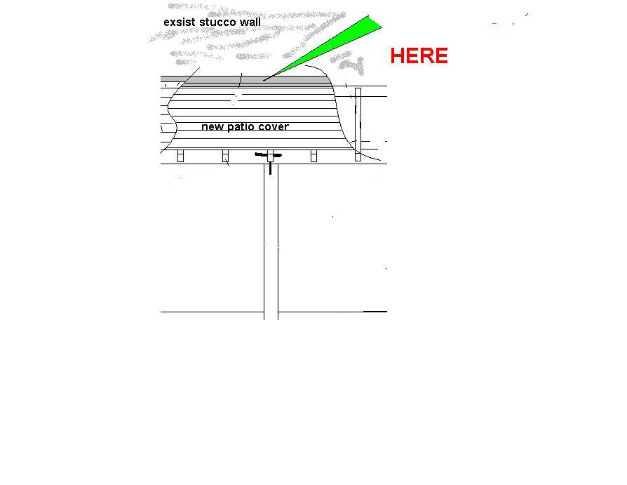 Flashing Patio Cover To Exsisting Wall Roofing