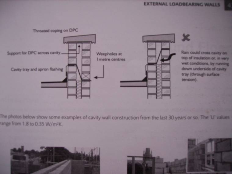 What Happened To This Parapet Wall Junction? - Masonry