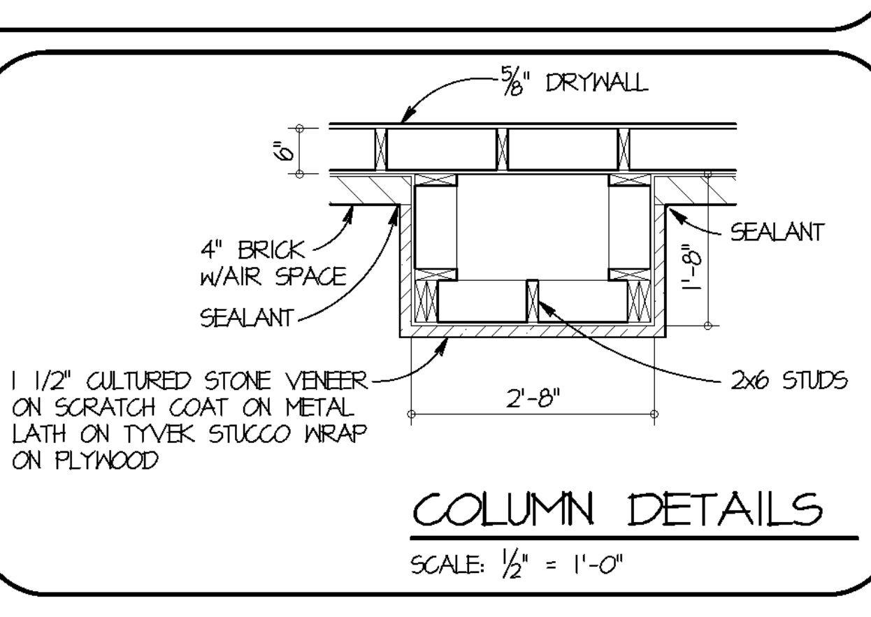 stone veneer business plan
