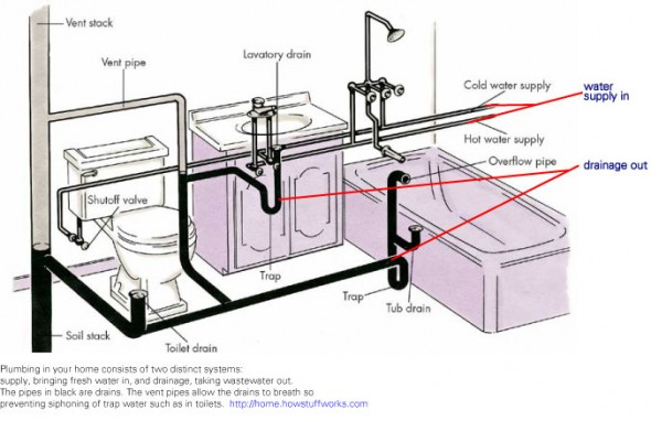 Plumbing       Diagram    For A Remodel  Architecture   Design  Contractor Talk