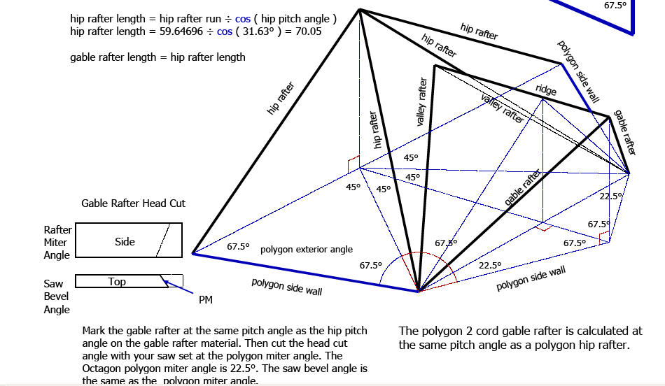 Treatise On Those Parts Of Geometry Needed By Craftsmen