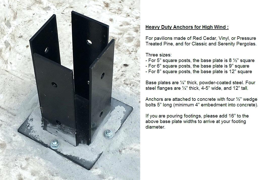 6x6 Fence Posts on Concrete Wall Blocks-post-anchor.jpg