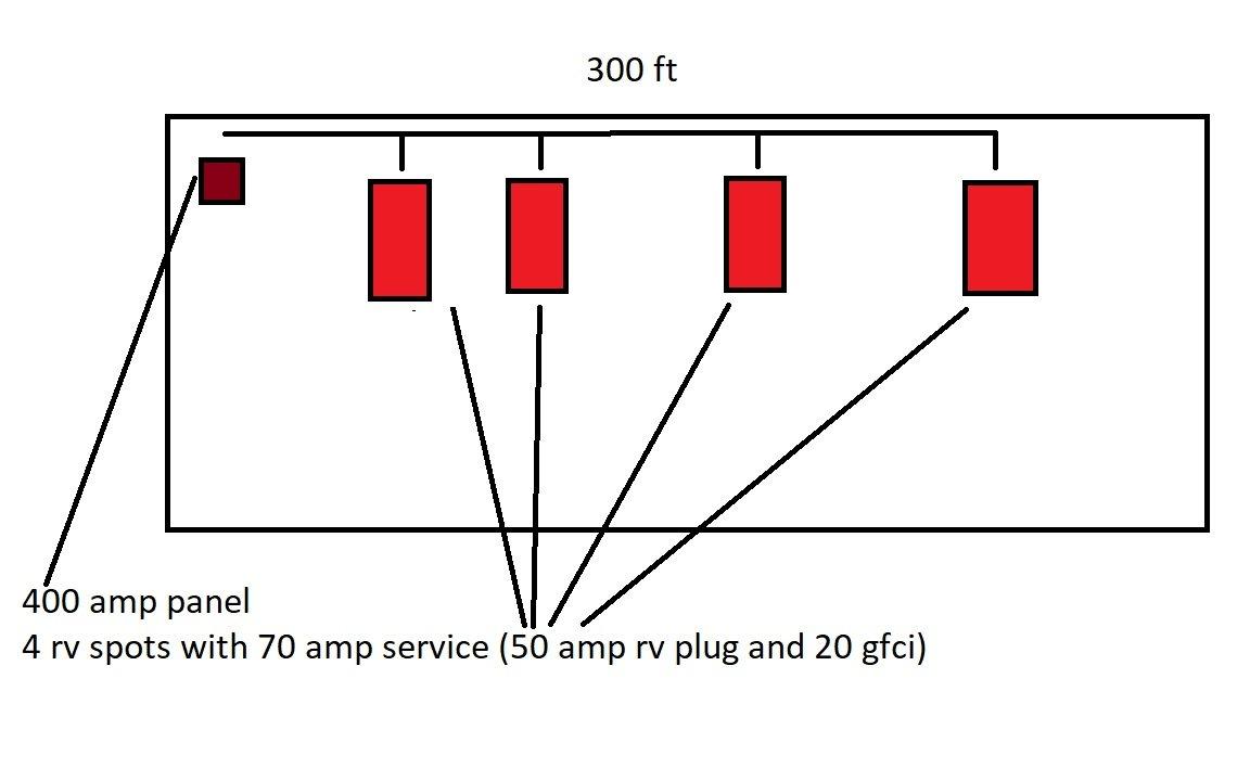 New electric service plan Rv spaces x 4-power_plan_02dc29921fbe72f700361c3b93ae388a57b61a56.jpg