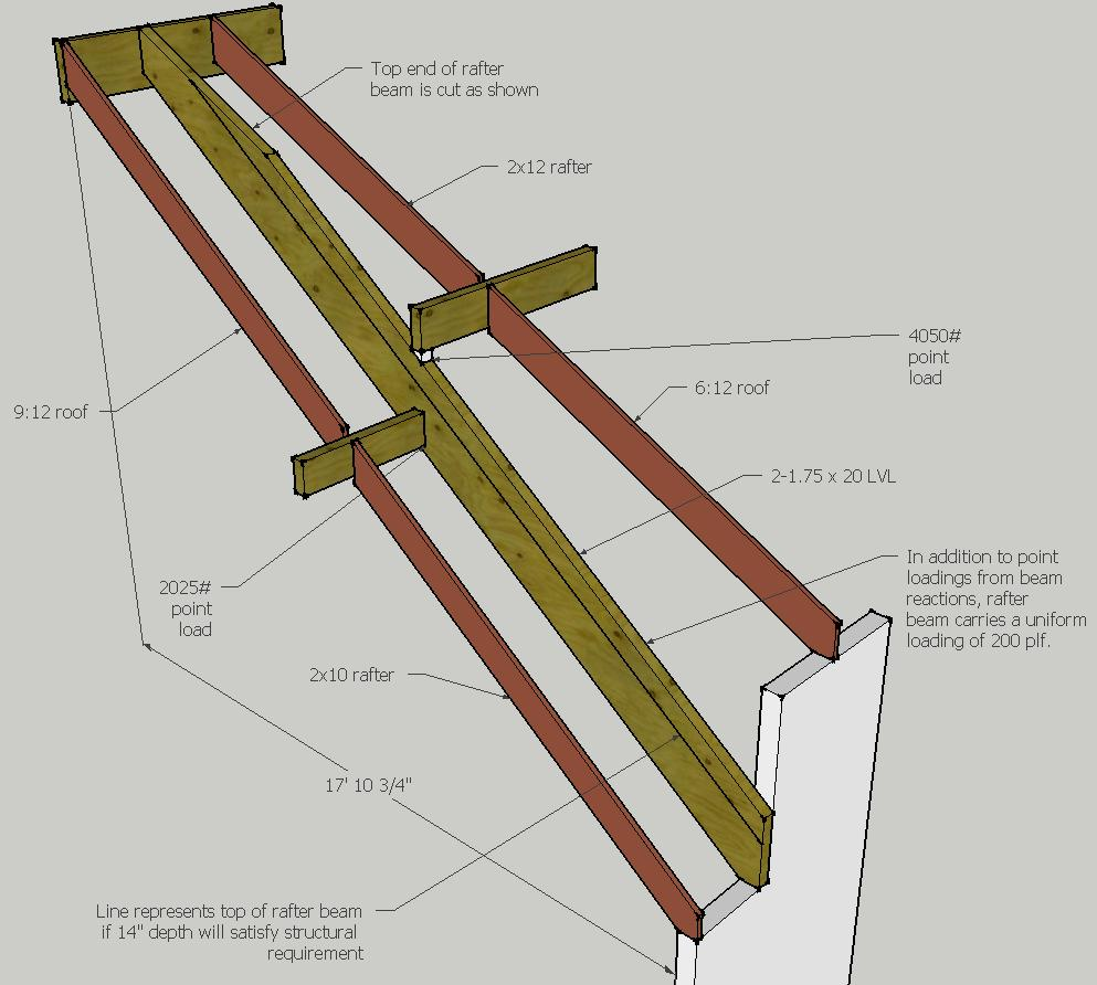 roof beams sidehung from trusses framing contractor talk