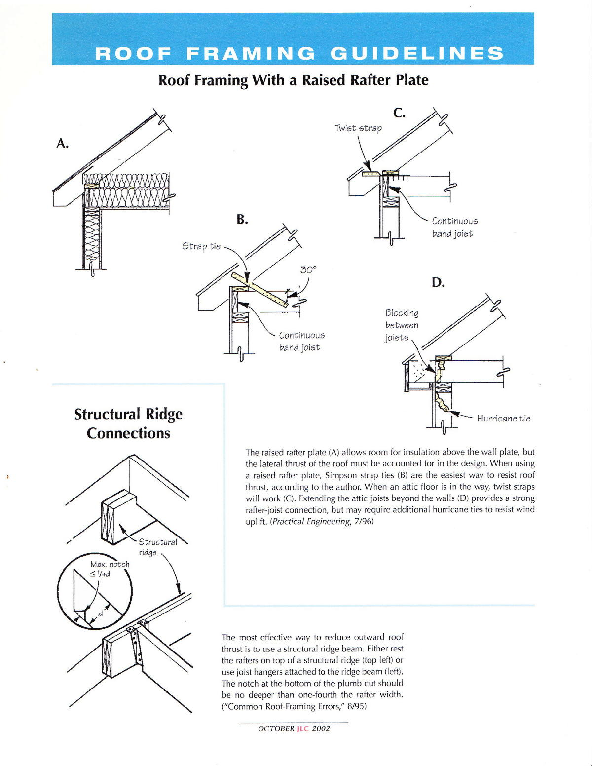 Birdmouth height question-raised-rafter-plate.jpg
