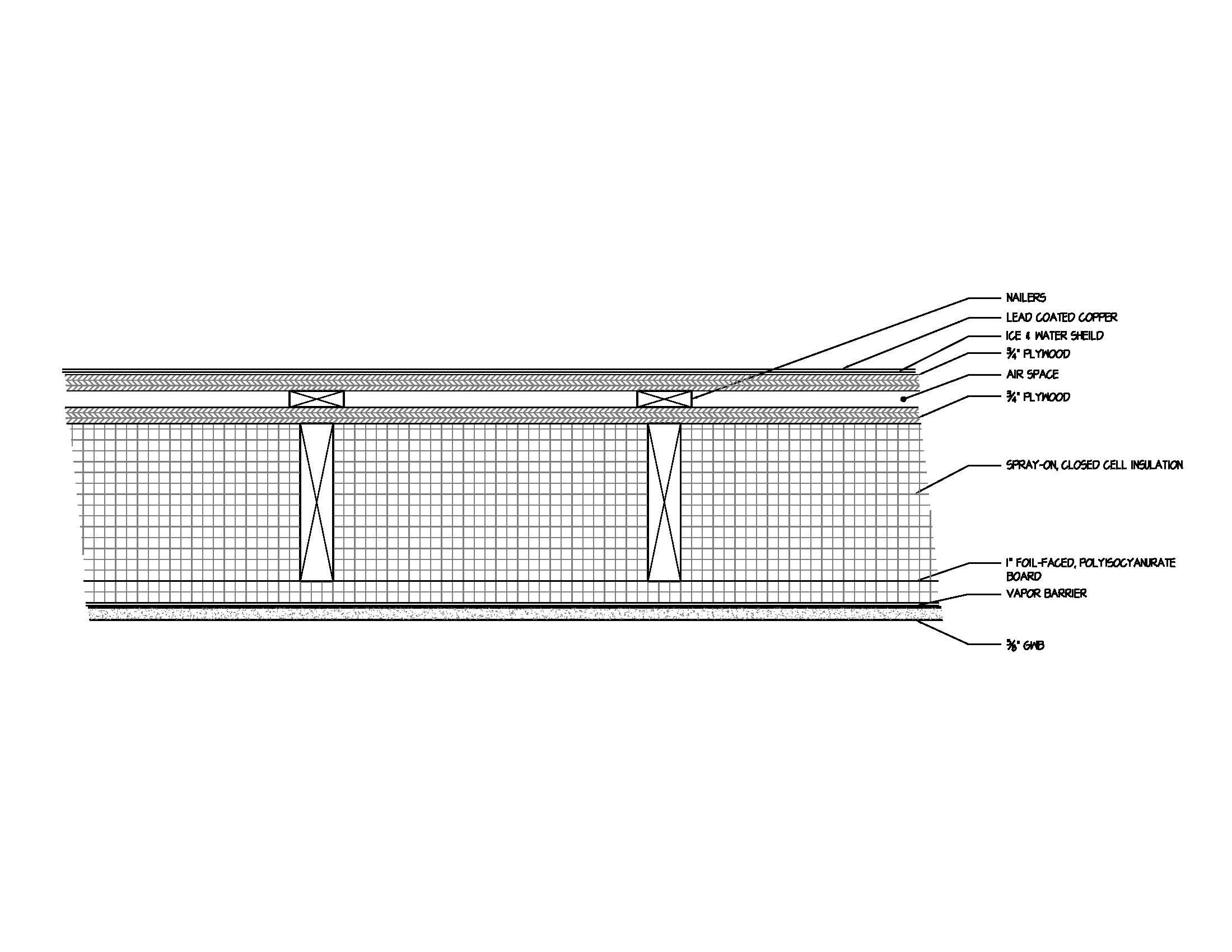 Unintended Double Vapor Barrier Roofing Contractor Talk