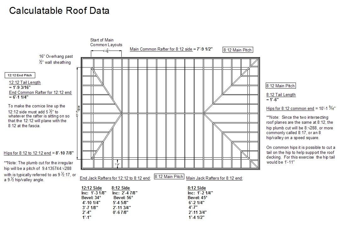Valley Jacks - Page 2 - Framing - Contractor Talk