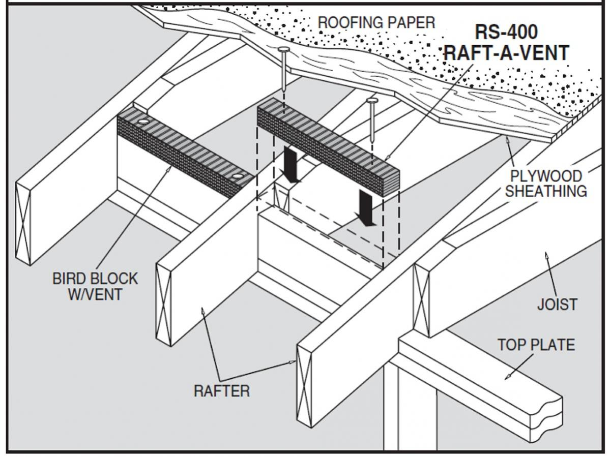 rafter blocking at top plate page 3 framing contractor talk Grip-Rite Nails rafter blocking at top plate rs400