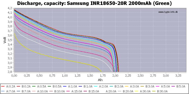 why doesnt anyone make a battery converter?-samsung-inr18650-20r-2000mah-green-capacity.png