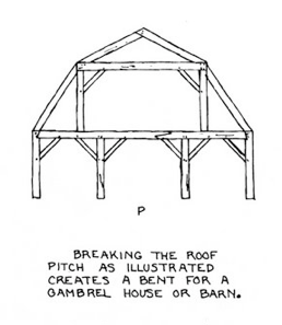 Re: Gambrel Roof Framing