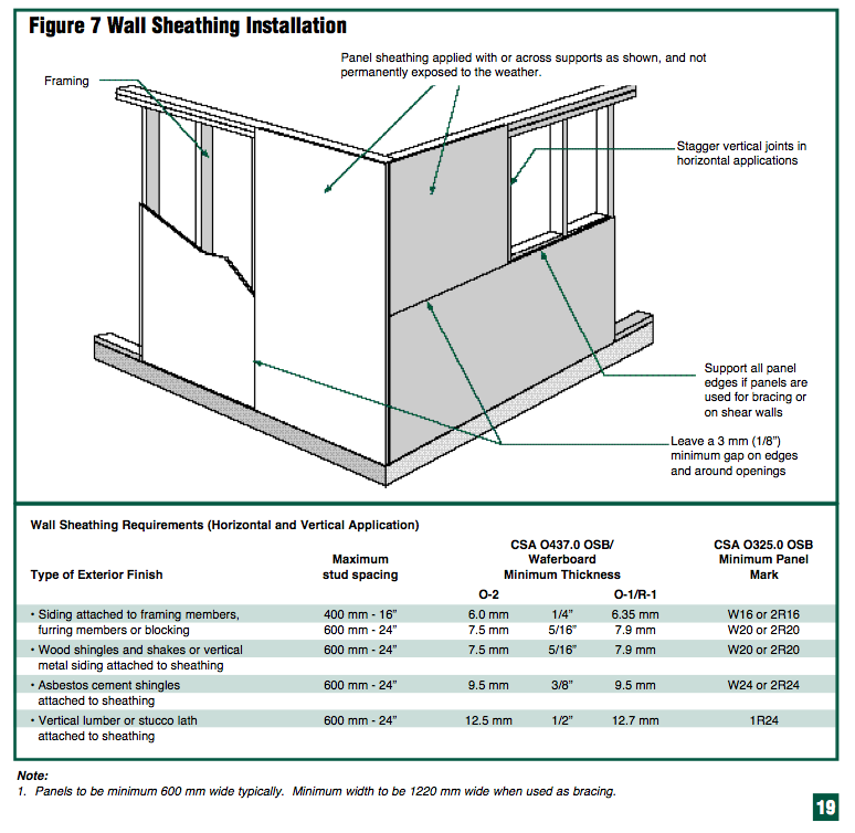 Wall Sheathing Parallel To Wall Studs Screen Shot 2012 09 05