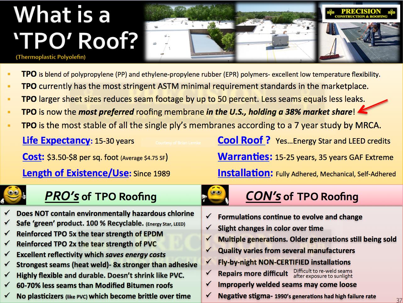 Commercial Roof TPO Vs  PVC Vs  Modified Bitumen - Roofing