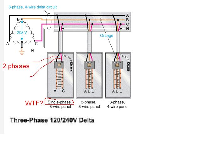 3 Phase Panel Grounding Electrical Contractor Talk