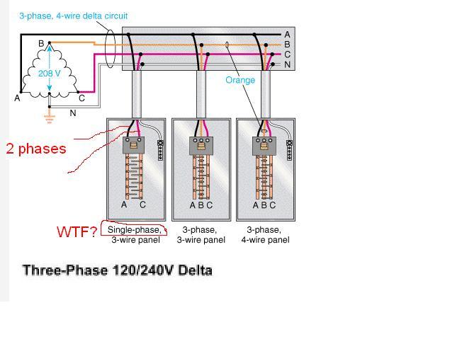 Wiring A Three Phase Panel - Automotive Block Diagram •