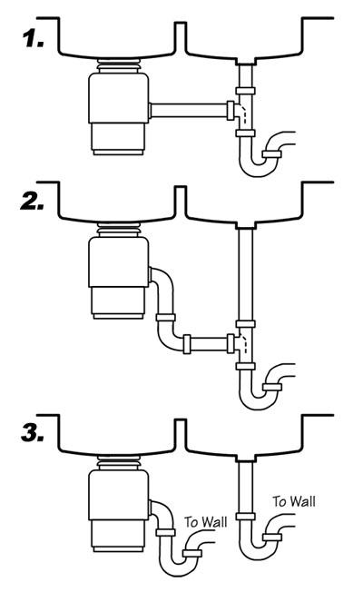 Incredible Disposal In Double Sink Plumbing Contractor Talk Home Interior And Landscaping Analalmasignezvosmurscom