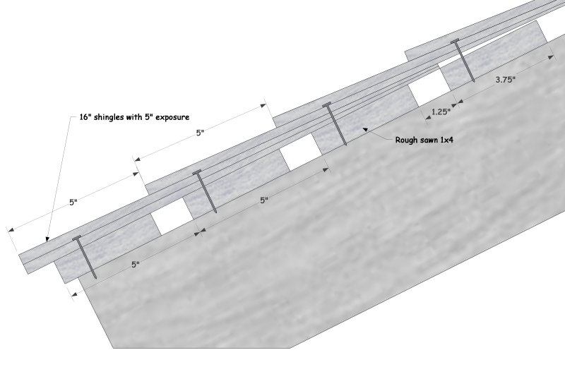 Skip Sheathing Layout-skip-shething1.jpg