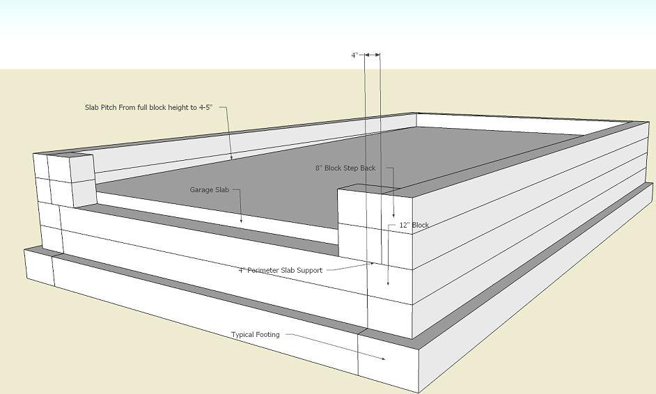 Sloped Mono Pour Concrete Amp Paving Contractor Talk