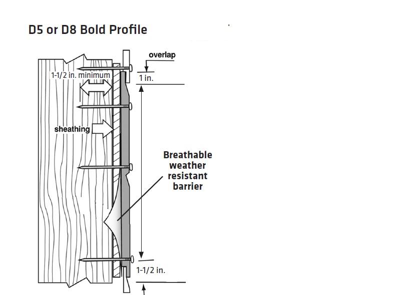 Aluminum siding vinyl vs aluminum siding reviews for Smartside siding reviews