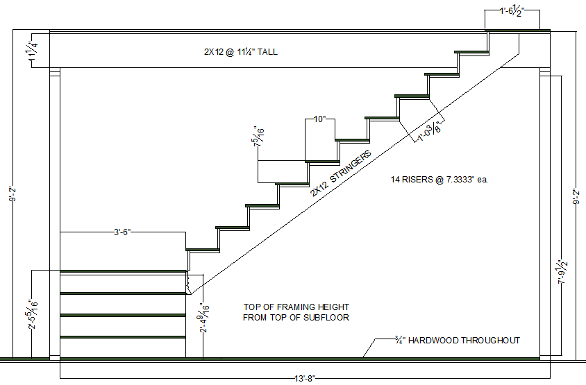 Stair framing joy studio design gallery best design for Stair design code
