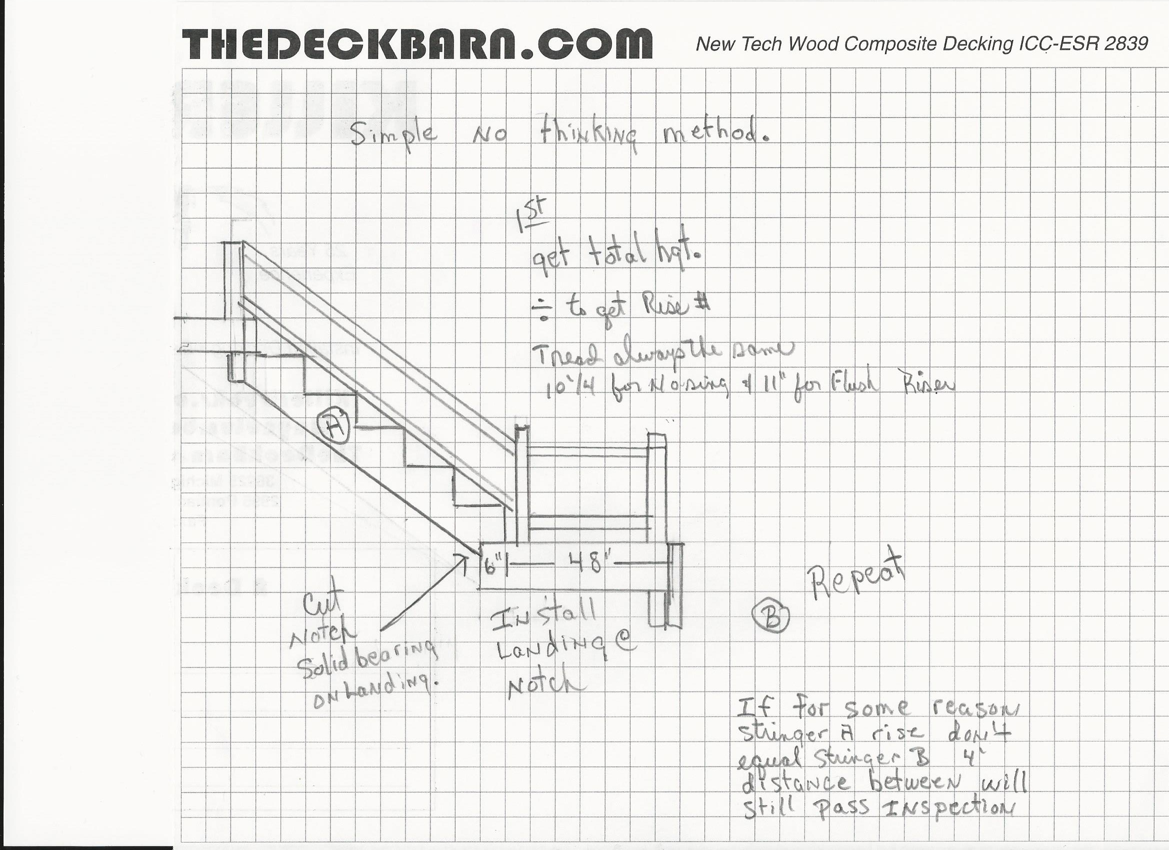How To Calculate Stair Stringers Layout - Photos Freezer and Stair