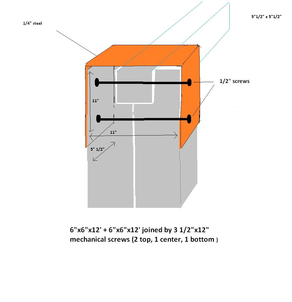 Custom 6x6 Post Swing Set Design Decks Fencing Contractor Talk
