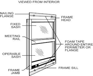 Aluminum Storm Window Frame Windows Siding And