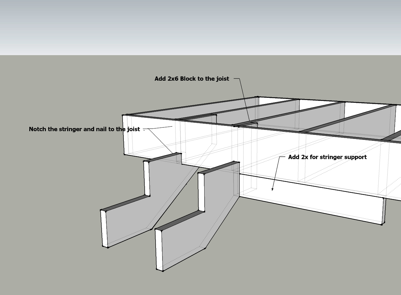 Hanging stringers-stringer-attachment.jpg