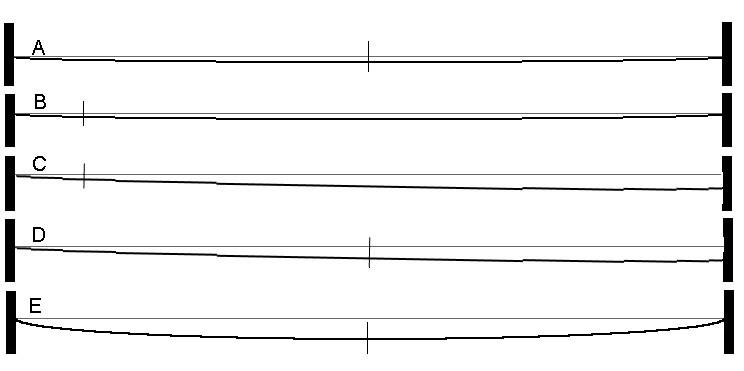 Line levels-stringline.jpg