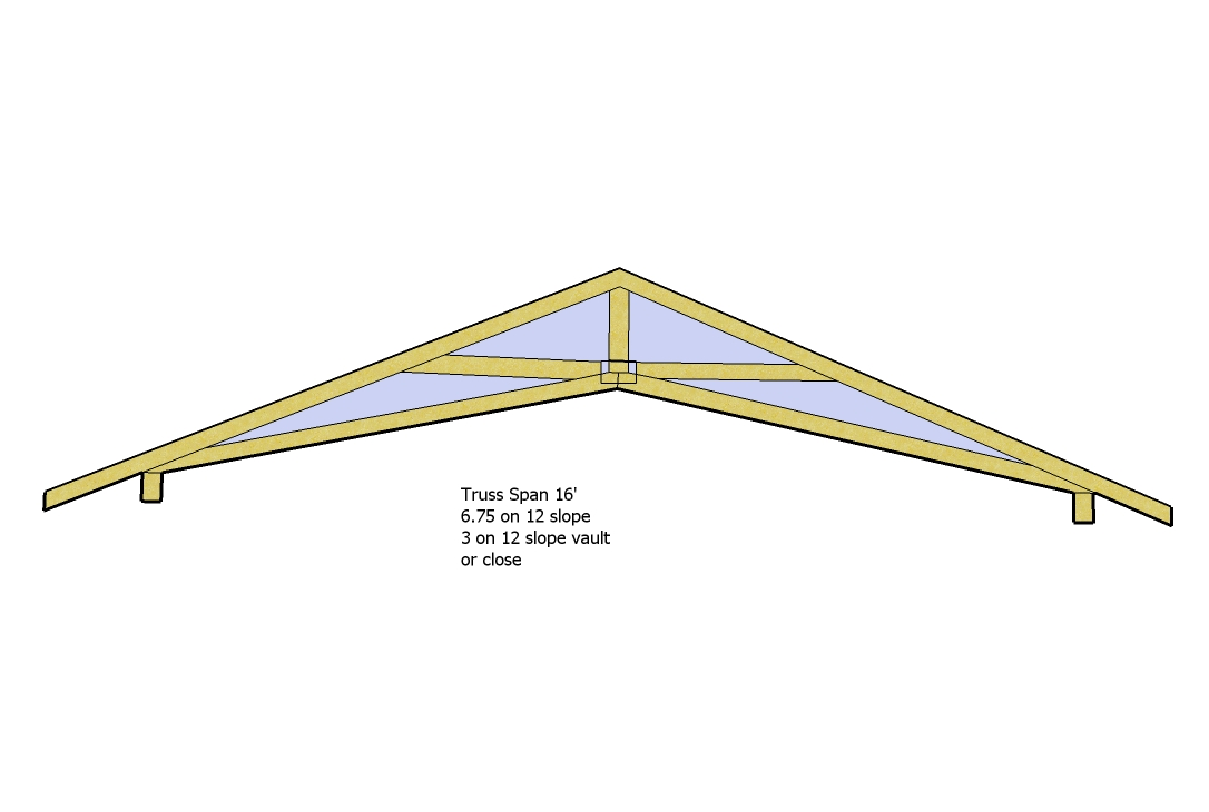 Anyone Have Pictures Of Vaulted Ceilings Stick Framed Truss Jpg
