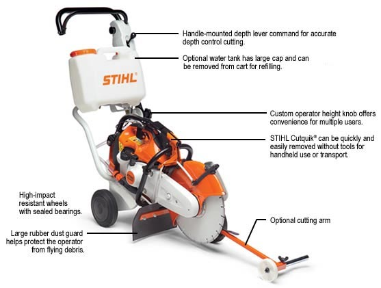 Concrete chipping when cut with saw????-ts420cart.jpg