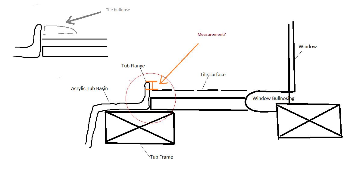 Superior Bathtub Tiling Detail   Can I Cut The Tub Flange? Tub Tile