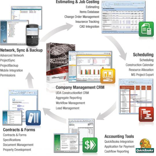 Invoice Software Technology Contractor Talk - Invoicing software for construction