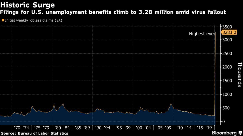 Stimulus loan/grant-unemployment-claims.jpg