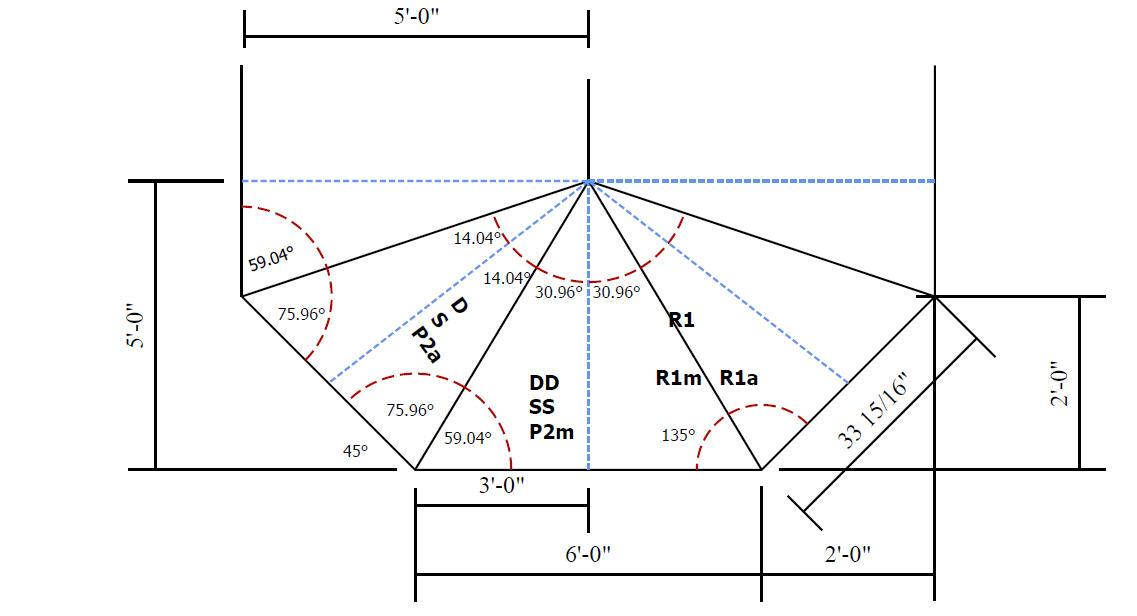 Octagon Angles Degrees besides Gazebo Bird Feeder Plans as well Bird ...