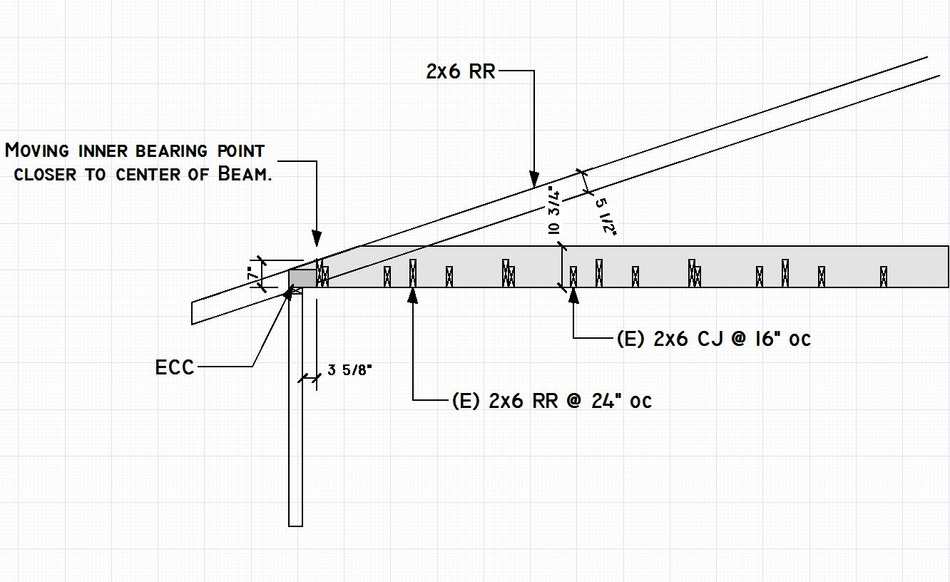 Advice Needed Remodel Adding Beam In 4 Pitch Roof