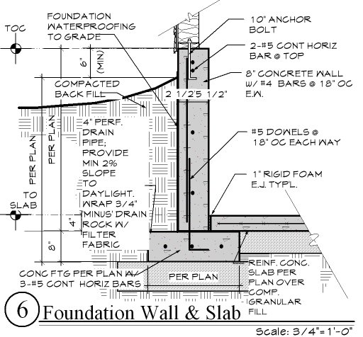 depth for a basement entrance excavation site work. Black Bedroom Furniture Sets. Home Design Ideas