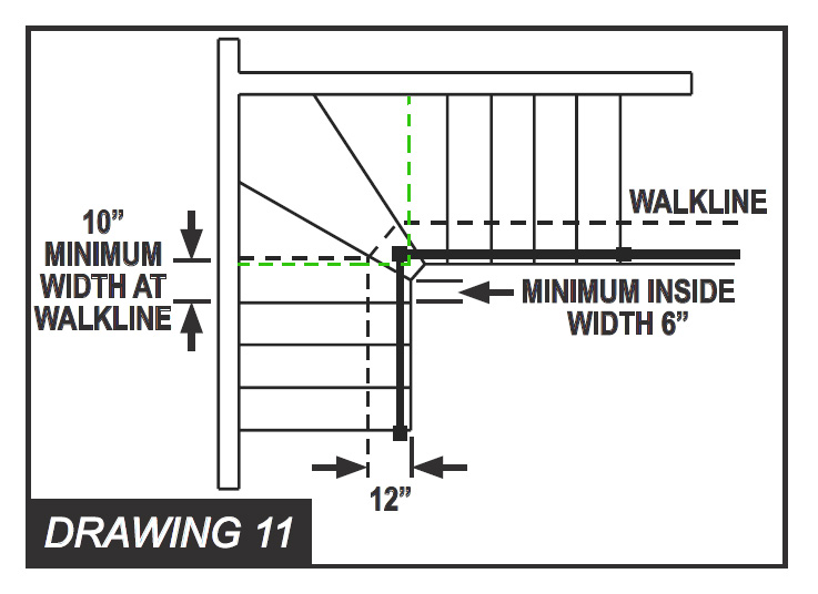 Perfect For FramingPro: How To Figure Out Winder Stairs Winders