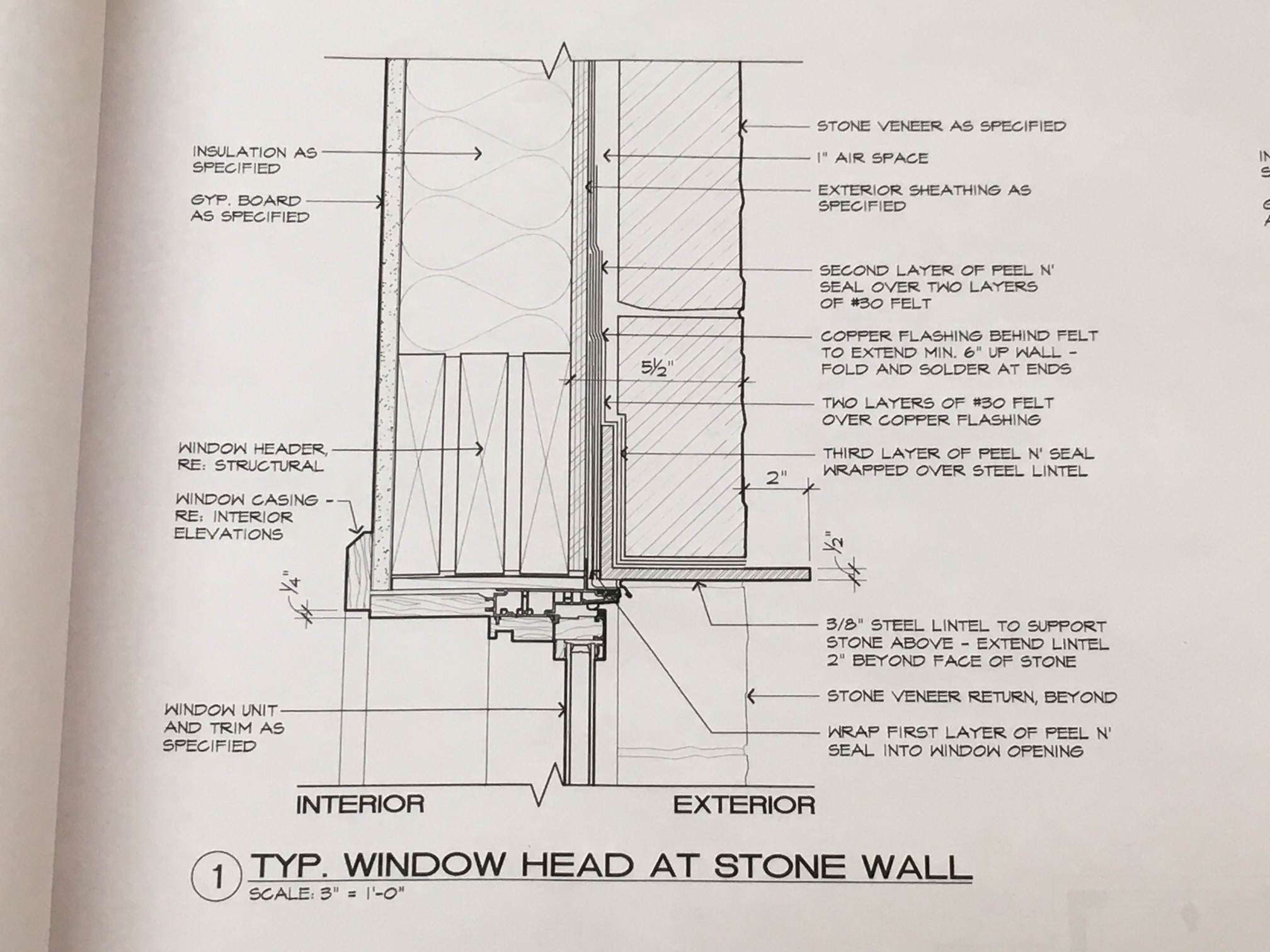 Door lintel define raise for House wrap definition