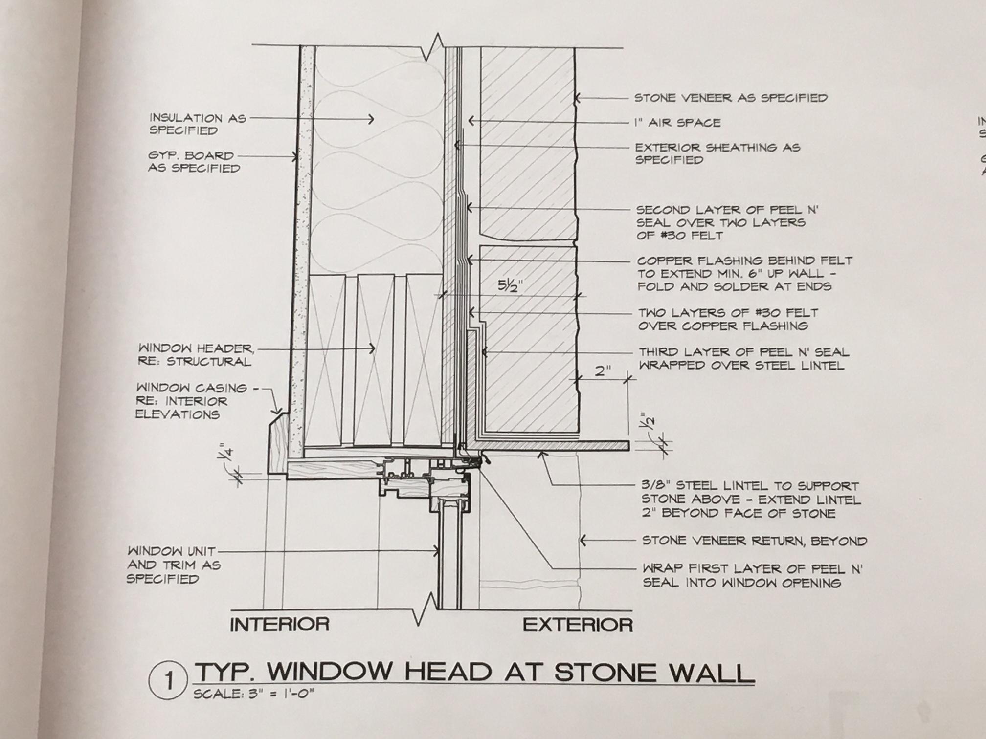Cutting House Wrap Around A Steel Lintel Windows Siding