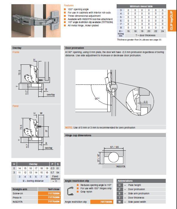 Need help with Blum hinges    zero protrusion hinge jpg. Need Help With Blum Hinges      Finish Carpentry   Contractor Talk