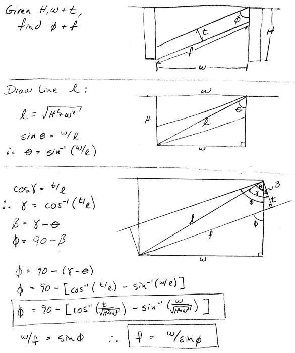 pdf Математическая индукция